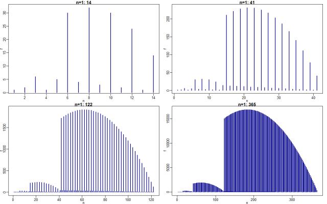 Div_mult_parabola_Fig1