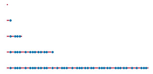 Div_mult_parabola_Fig3_MW