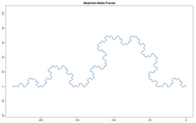 Div_mult_parabola_Fig5_MW_fractal
