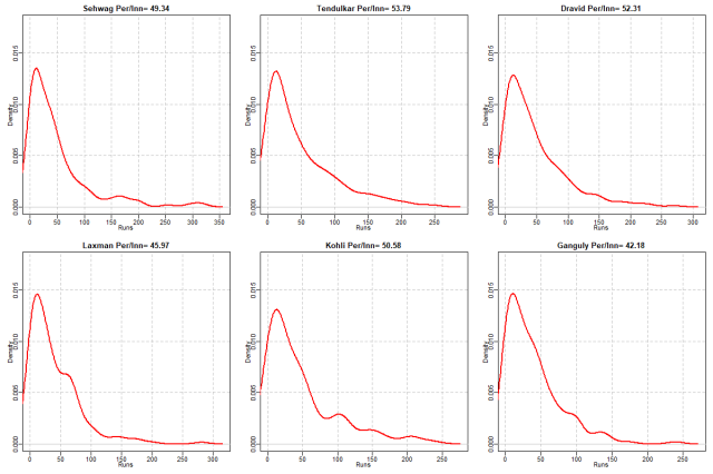 Figure9_score_density