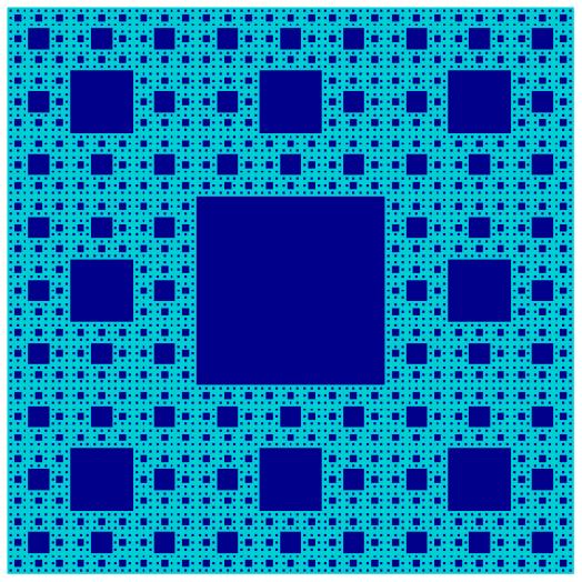 fig2_carpet_sier