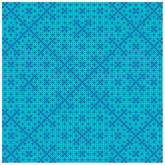 fig4_carpet_sierbox_0