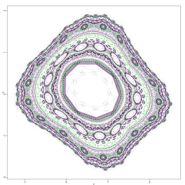 lozi_figure02_a2_0_nona