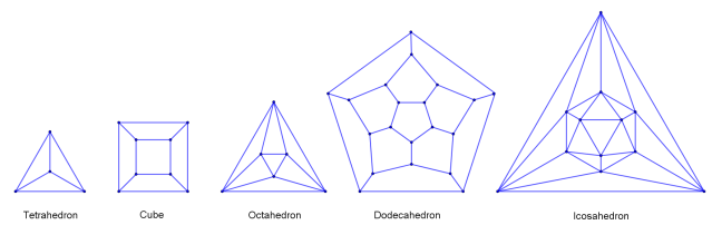 polygon_Euler_reduction