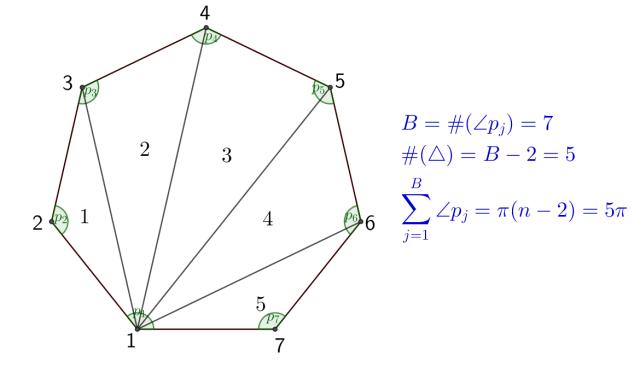 polygon_triangulation