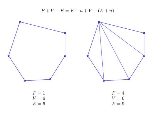 triangulation_conservation