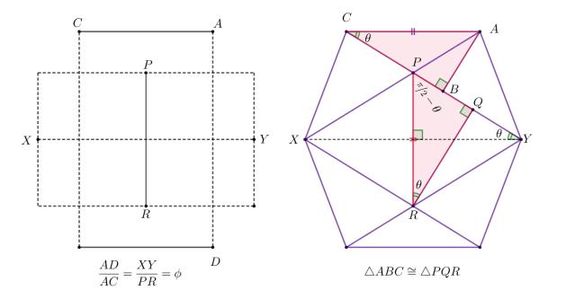 penta_hexa_deca_icosahedro