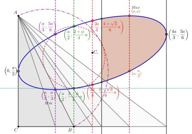 special_triangles_Fig4