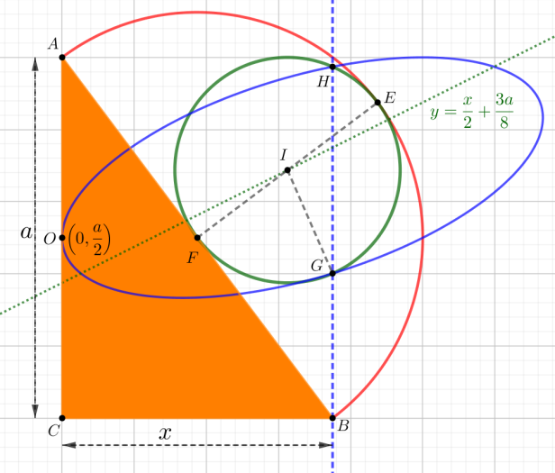 triangle_ellipse_problem_Fig3