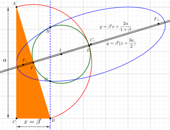 triangle_ellipse_problem_Fig5