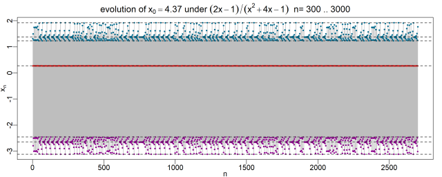 band_convergence_points_Fig20