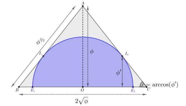 triangle_circumscribing_semicircle_shrI