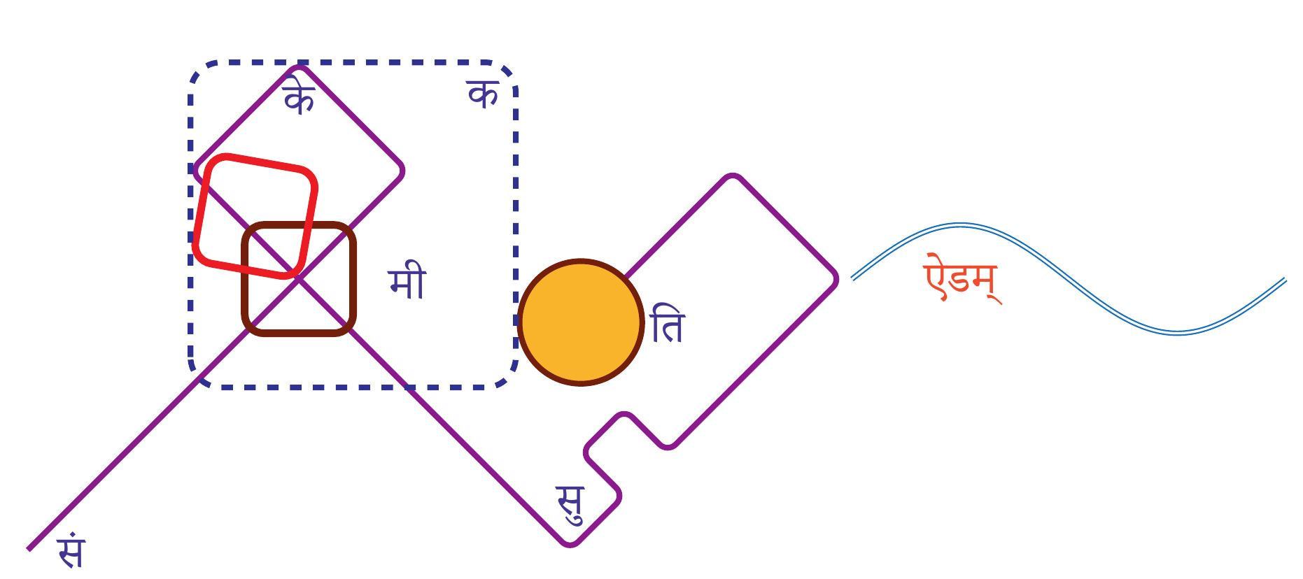 bhagya1